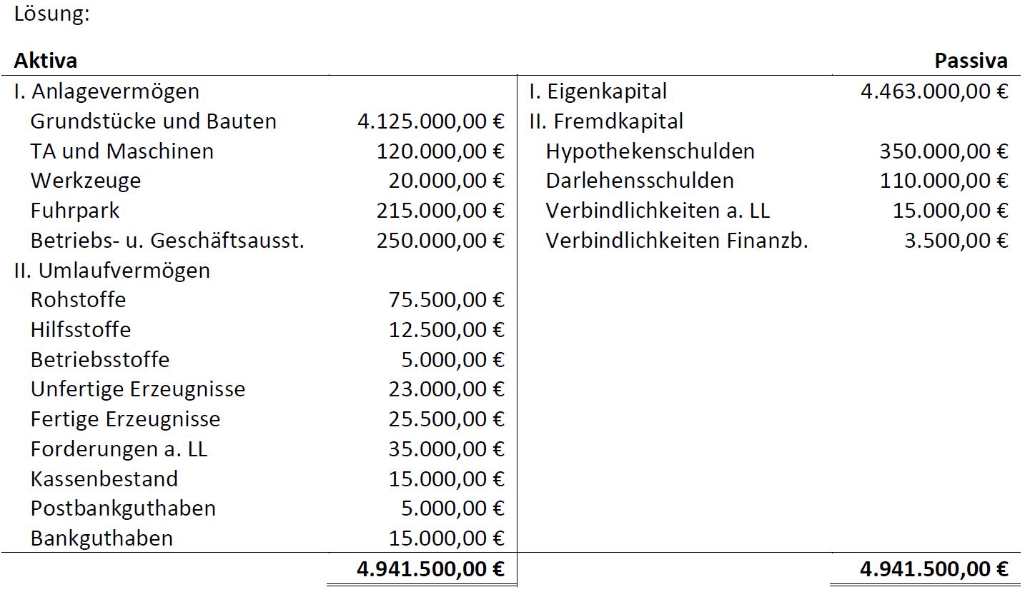 Vorlage auf sven-suess.de